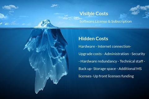 Application Iceberg Cost