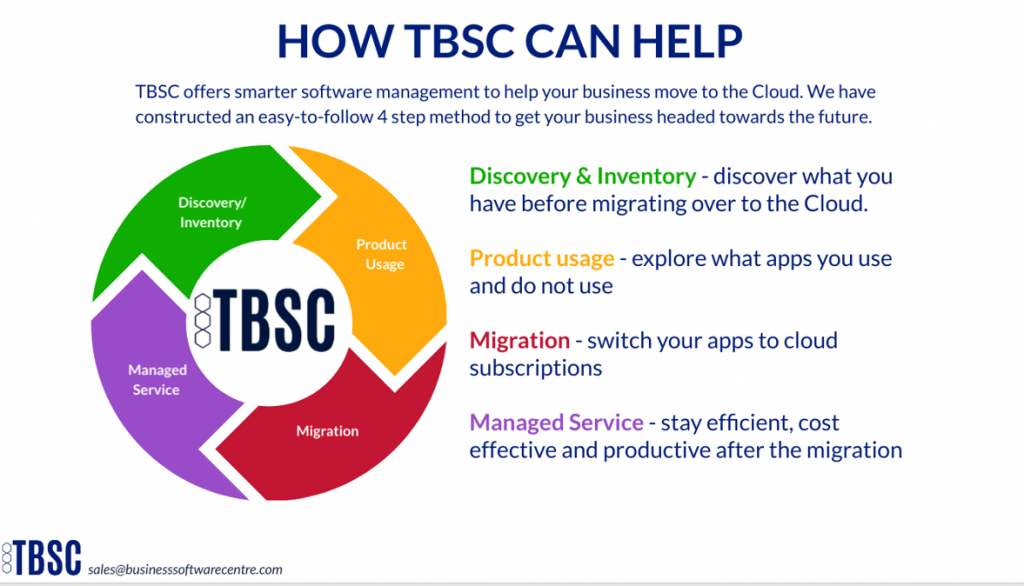 TBSC helps