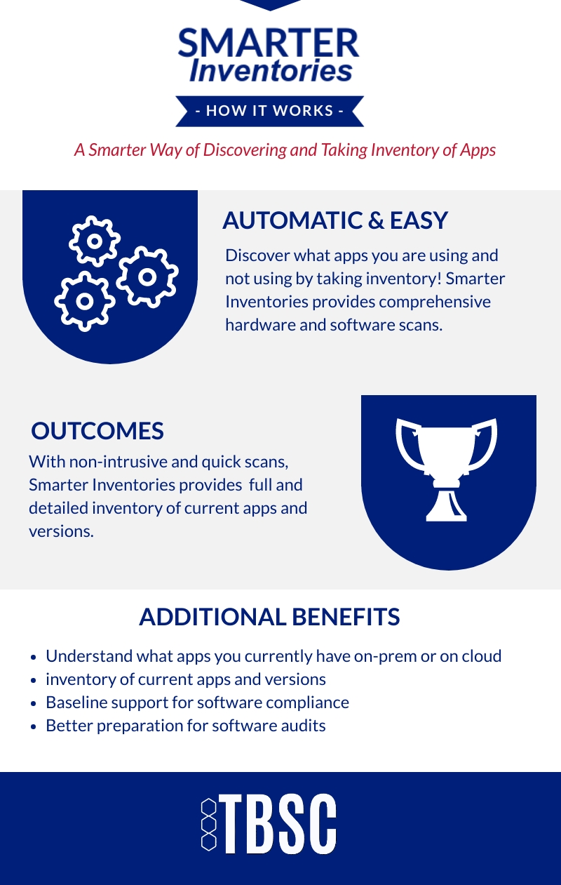 Smarter-Inventories-Infographic-